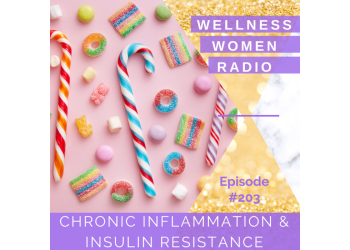 WWR 203: Chronic Inflammation and Insulin Resistance